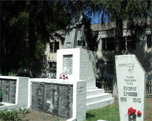 Суюнов Кудрат